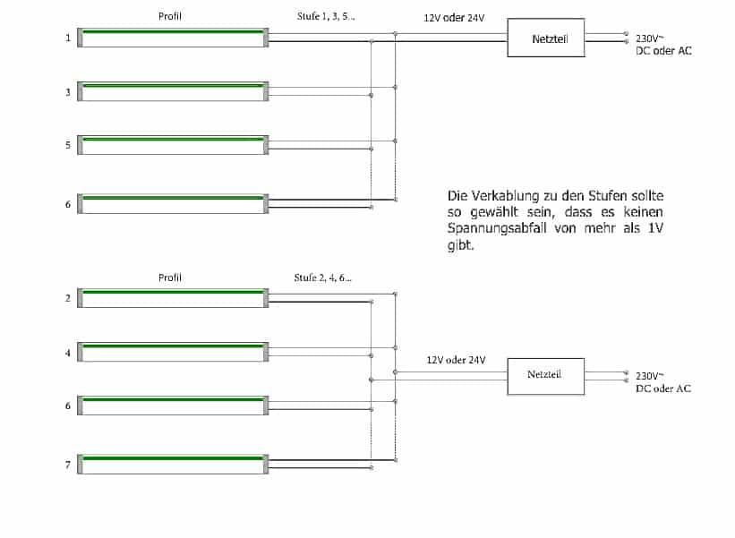 Anchlussplan Netzteile Stufenbeleuchtung
